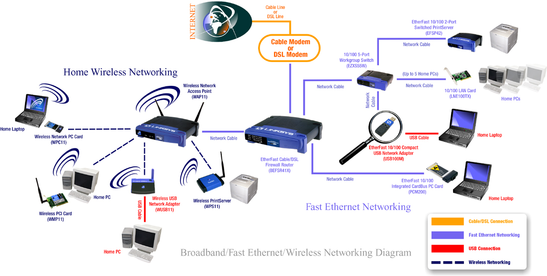 wireless network technology essay A hot spot is a wireless network that allows mobile users to check e-mail, browse the web, and access any internet service ð²ð' as long as their computers or devices have the appropriate wirelees capability.